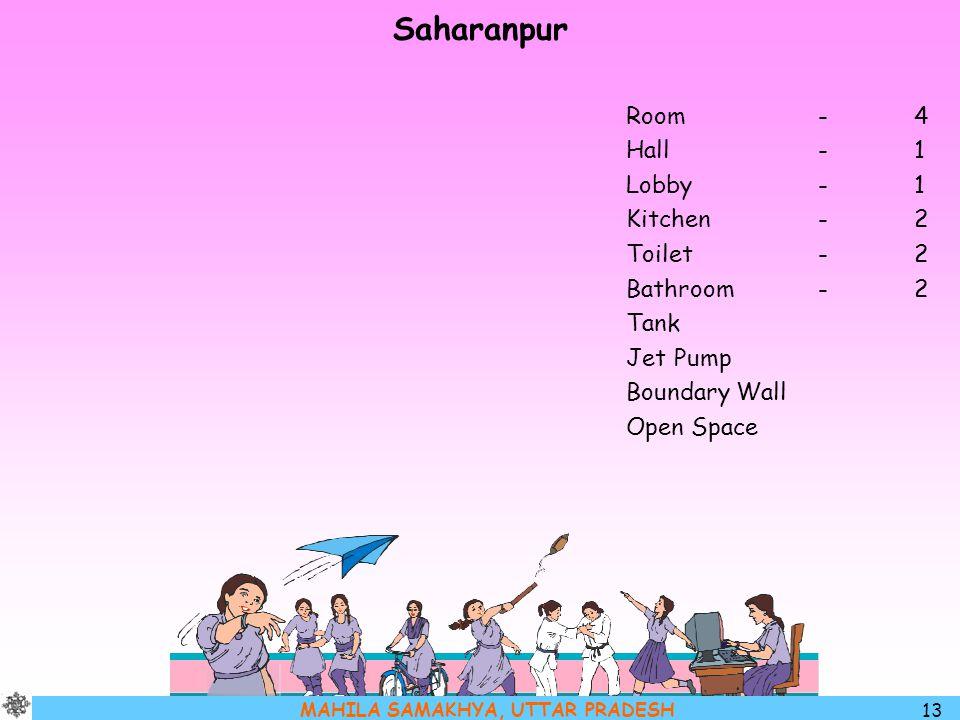 MAHILA SAMAKHYA, UTTAR PRADESH 13 Saharanpur Room-4 Hall-1 Lobby-1 Kitchen-2 Toilet-2 Bathroom-2 Tank Jet Pump Boundary Wall Open Space