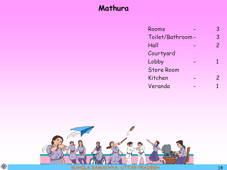 MAHILA SAMAKHYA, UTTAR PRADESH 14 Mathura Rooms-3 Toilet/Bathroom-3 Hall-2 Courtyard Lobby-1 Store Room Kitchen-2 Veranda-1