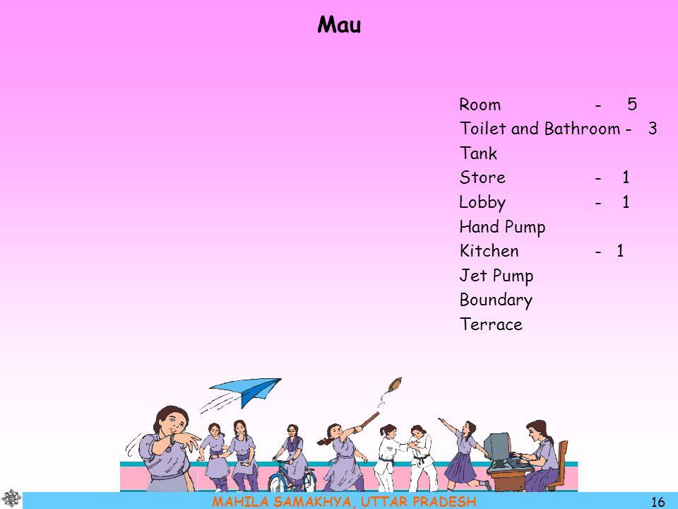 MAHILA SAMAKHYA, UTTAR PRADESH 16 Mau Room- 5 Toilet and Bathroom - 3 Tank Store- 1 Lobby- 1 Hand Pump Kitchen- 1 Jet Pump Boundary Terrace