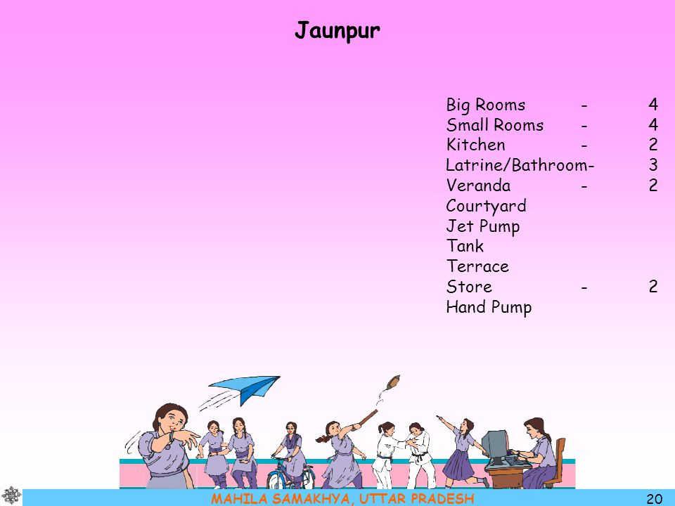 MAHILA SAMAKHYA, UTTAR PRADESH 20 Jaunpur Big Rooms-4 Small Rooms-4 Kitchen-2 Latrine/Bathroom-3 Veranda-2 Courtyard Jet Pump Tank Terrace Store-2 Han