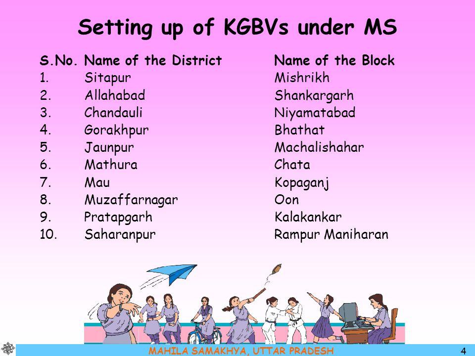MAHILA SAMAKHYA, UTTAR PRADESH 4 Setting up of KGBVs under MS S.No.Name of the DistrictName of the Block 1.SitapurMishrikh 2.AllahabadShankargarh 3.Ch