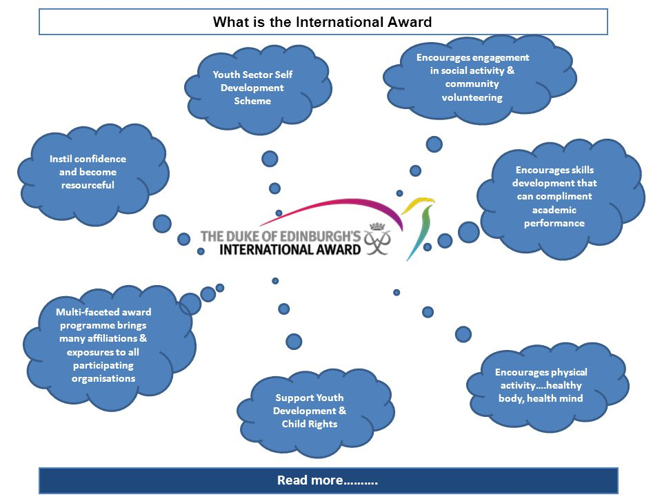 What is the Award.......................?.......................a Self Development Programme for youths The International Award is an exciting self-development programme available to all 14 to 25 year olds.