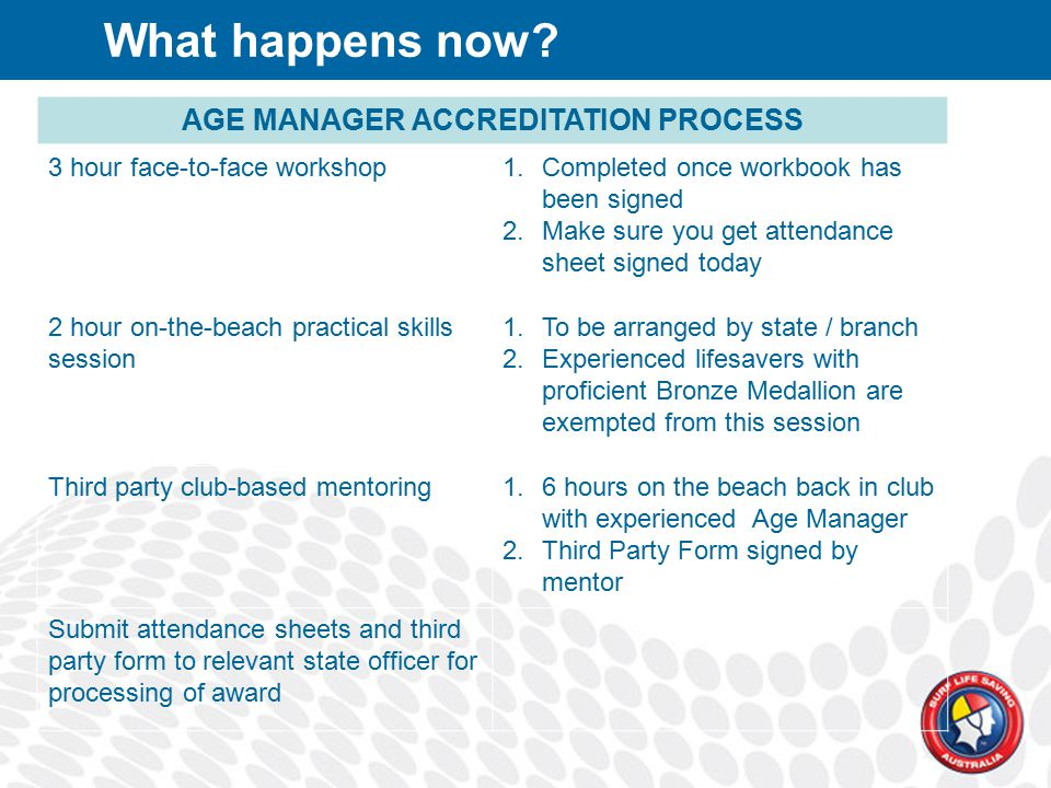 AGE MANAGER ACCREDITATION PROCESS 3 hour face-to-face workshop1.Completed once workbook has been signed 2.Make sure you get attendance sheet signed today 2 hour on-the-beach practical skills session 1.To be arranged by state / branch 2.Experienced lifesavers with proficient Bronze Medallion are exempted from this session Third party club-based mentoring1.6 hours on the beach back in club with experienced Age Manager 2.Third Party Form signed by mentor Submit attendance sheets and third party form to relevant state officer for processing of award What happens now