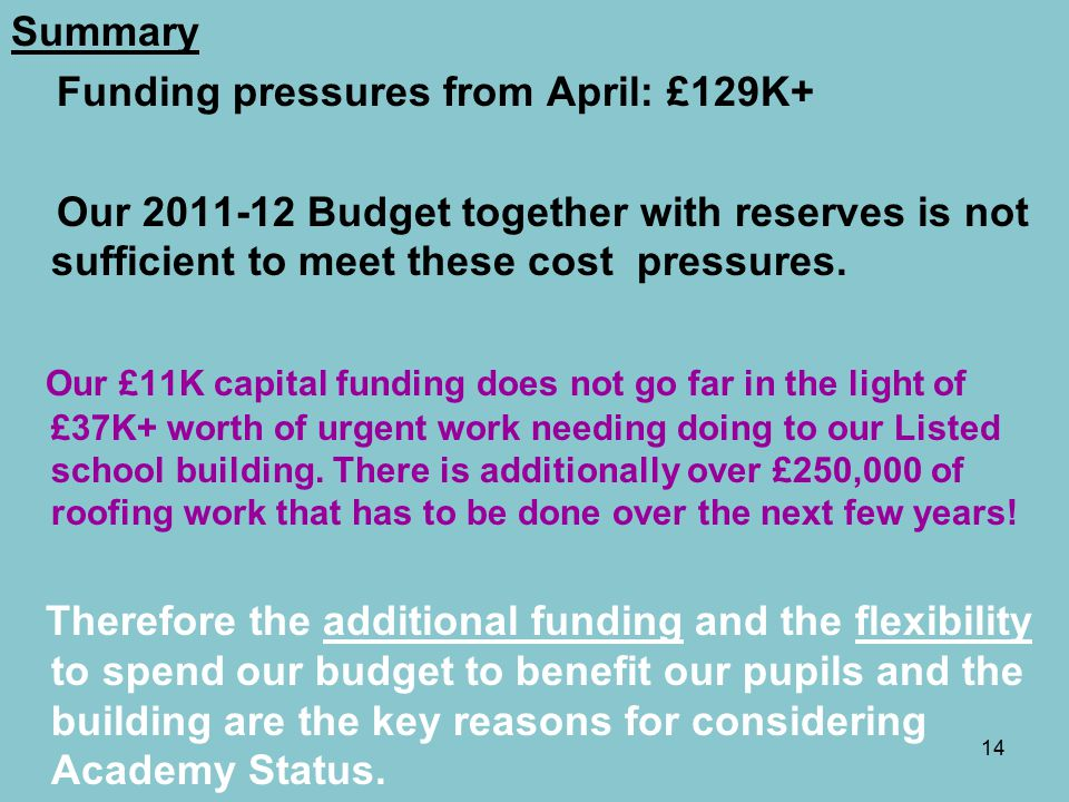 14 Summary Funding pressures from April: £129K+ Our 2011-12 Budget together with reserves is not sufficient to meet these cost pressures.