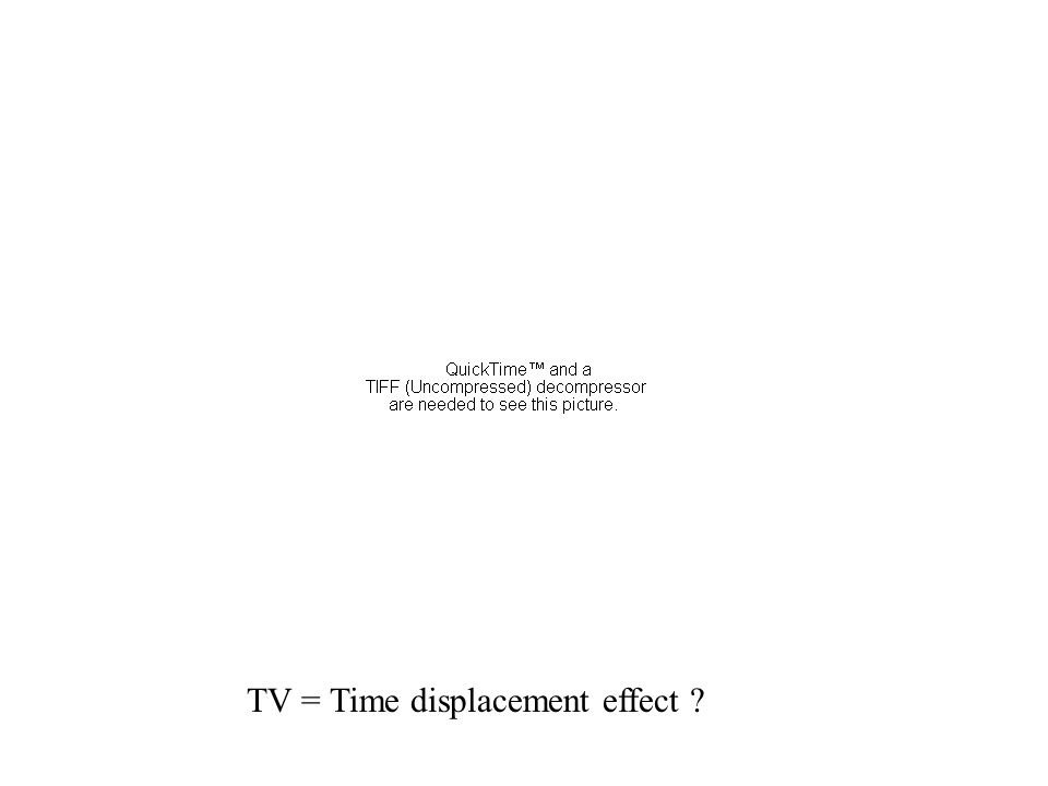 TV = Time displacement effect ?
