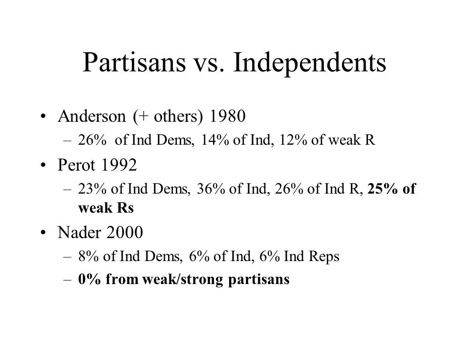Anderson (+ others) 1980 –26% of Ind Dems, 14% of Ind, 12% of weak R Perot 1992 –23% of Ind Dems, 36% of Ind, 26% of Ind R, 25% of weak Rs Nader 2000 –8% of Ind Dems, 6% of Ind, 6% Ind Reps –0% from weak/strong partisans