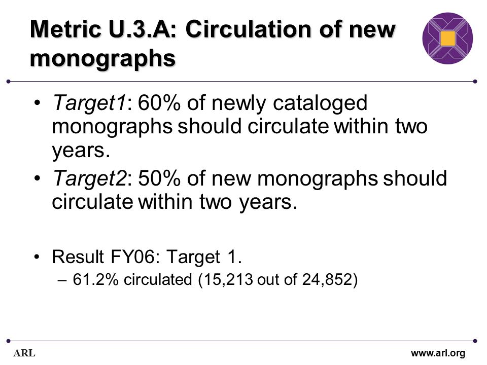 ARL www.arl.org Metric U.3.A: Circulation of new monographs Target1: 60% of newly cataloged monographs should circulate within two years.
