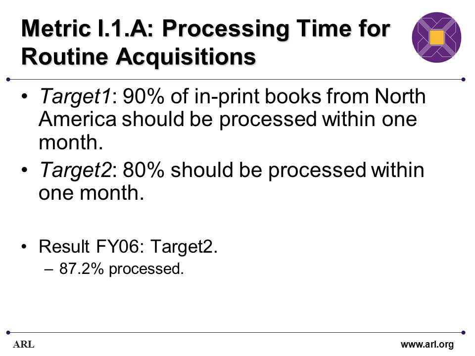 ARL www.arl.org Metric I.1.A: Processing Time for Routine Acquisitions Target1: 90% of in-print books from North America should be processed within one month.