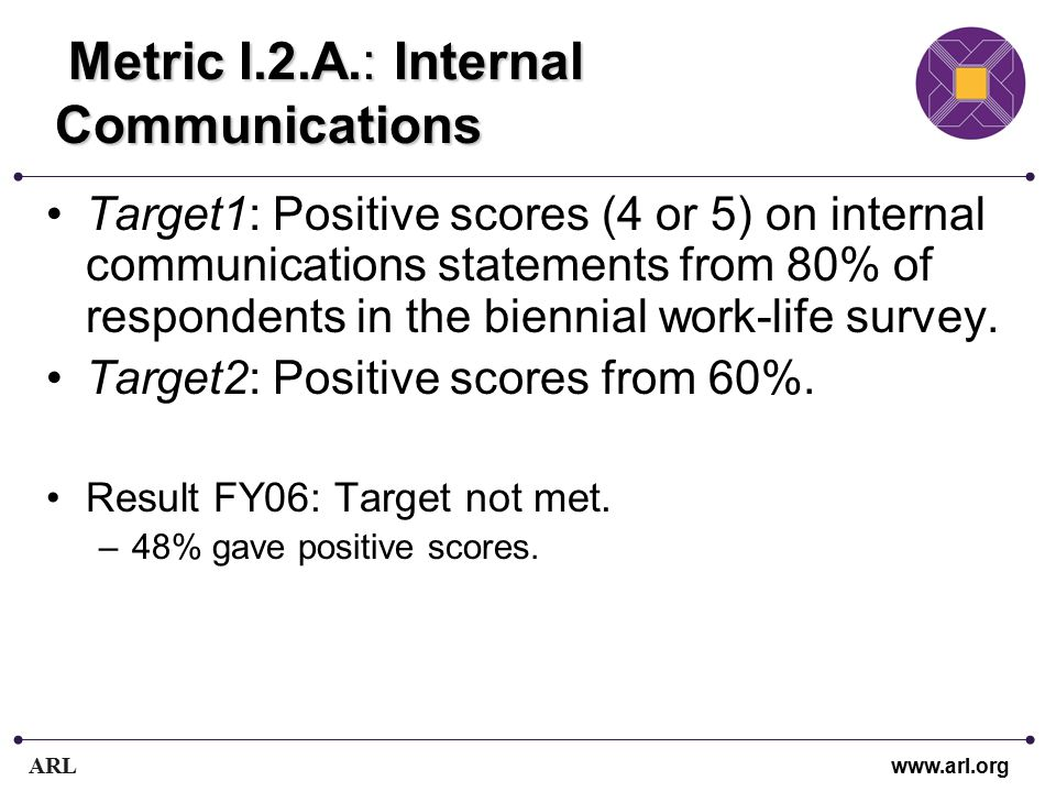 ARL www.arl.org Metric I.2.A.: Internal Communications Metric I.2.A.: Internal Communications Target1: Positive scores (4 or 5) on internal communications statements from 80% of respondents in the biennial work-life survey.