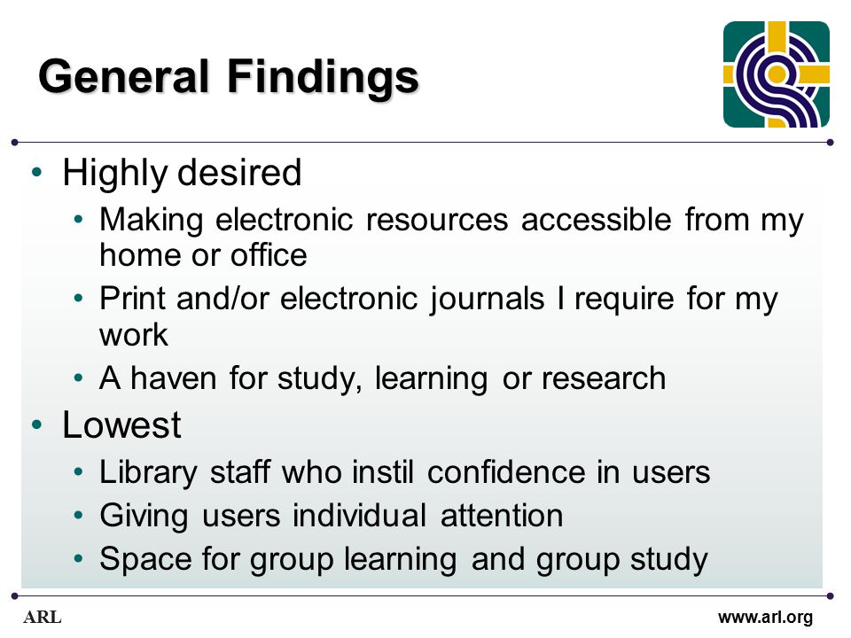 ARL www.arl.org General Findings Highly desired Making electronic resources accessible from my home or office Print and/or electronic journals I require for my work A haven for study, learning or research Lowest Library staff who instil confidence in users Giving users individual attention Space for group learning and group study