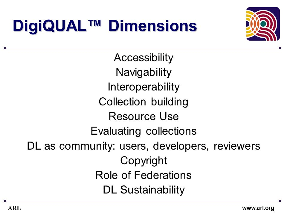 ARL www.arl.org DigiQUAL™ Dimensions Accessibility Navigability Interoperability Collection building Resource Use Evaluating collections DL as community: users, developers, reviewers Copyright Role of Federations DL Sustainability