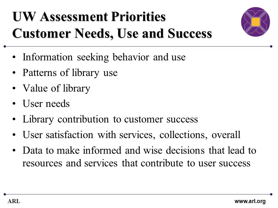 ARL www.arl.org UW Assessment Priorities Customer Needs, Use and Success Information seeking behavior and use Patterns of library use Value of library User needs Library contribution to customer success User satisfaction with services, collections, overall Data to make informed and wise decisions that lead to resources and services that contribute to user success