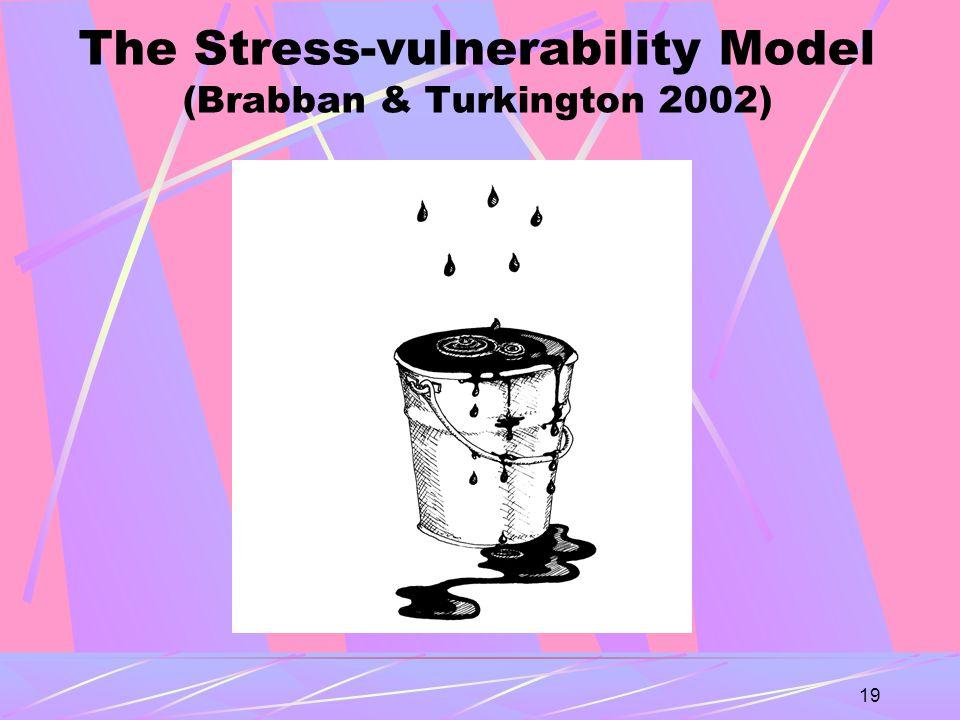 19 The Stress-vulnerability Model (Brabban & Turkington 2002)