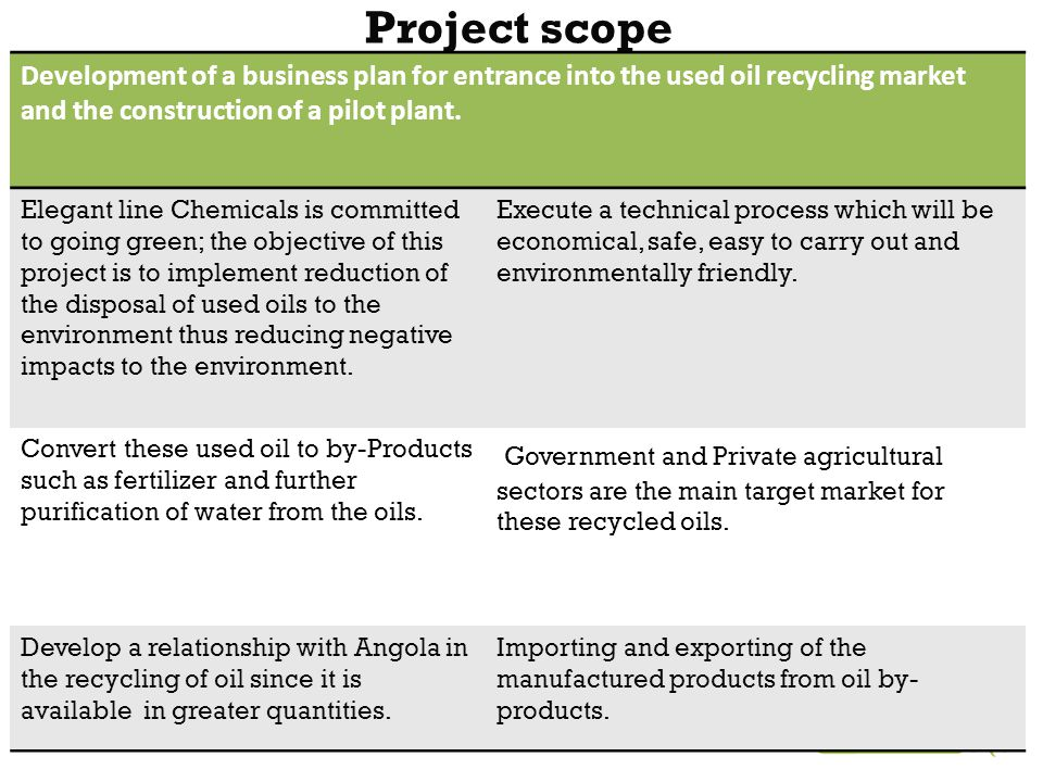 Project scope Development of a business plan for entrance into the used oil recycling market and the construction of a pilot plant.