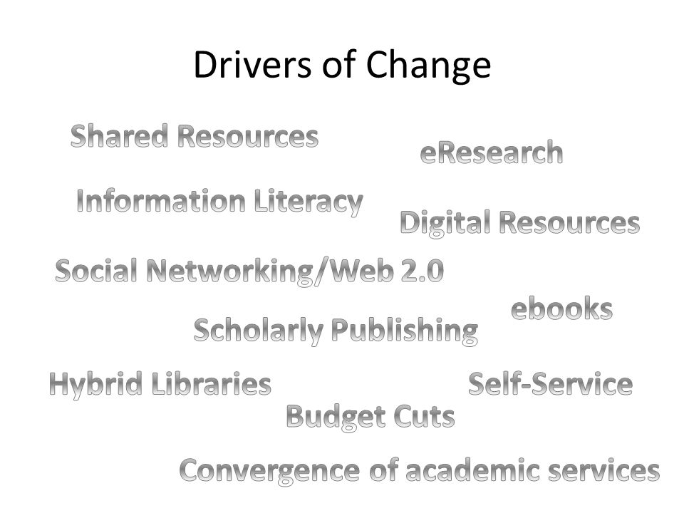 References Corrall, S.(2010).