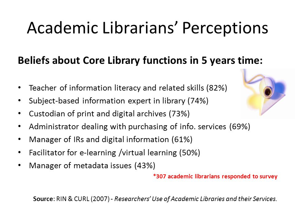 Academic Librarians' Perceptions Beliefs about Core Library functions in 5 years time: Teacher of information literacy and related skills (82%) Subjec