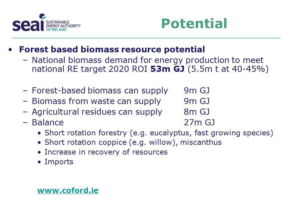 Potential Forest based biomass resource potential –National biomass demand for energy production to meet national RE target 2020 ROI 53m GJ (5.5m t at