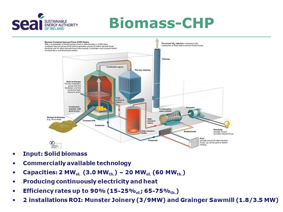 Input: Solid biomass Commercially available technology Capacities: 2 MW el. (3.0 MW th. ) – 20 MW el. (60 MW th. ) Producing continuously electricity
