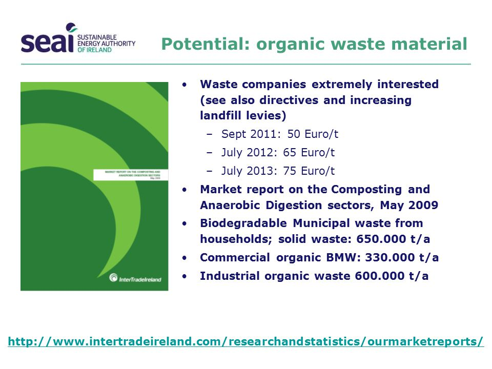 Potential: organic waste material http://www.intertradeireland.com/researchandstatistics/ourmarketreports/ Waste companies extremely interested (see a
