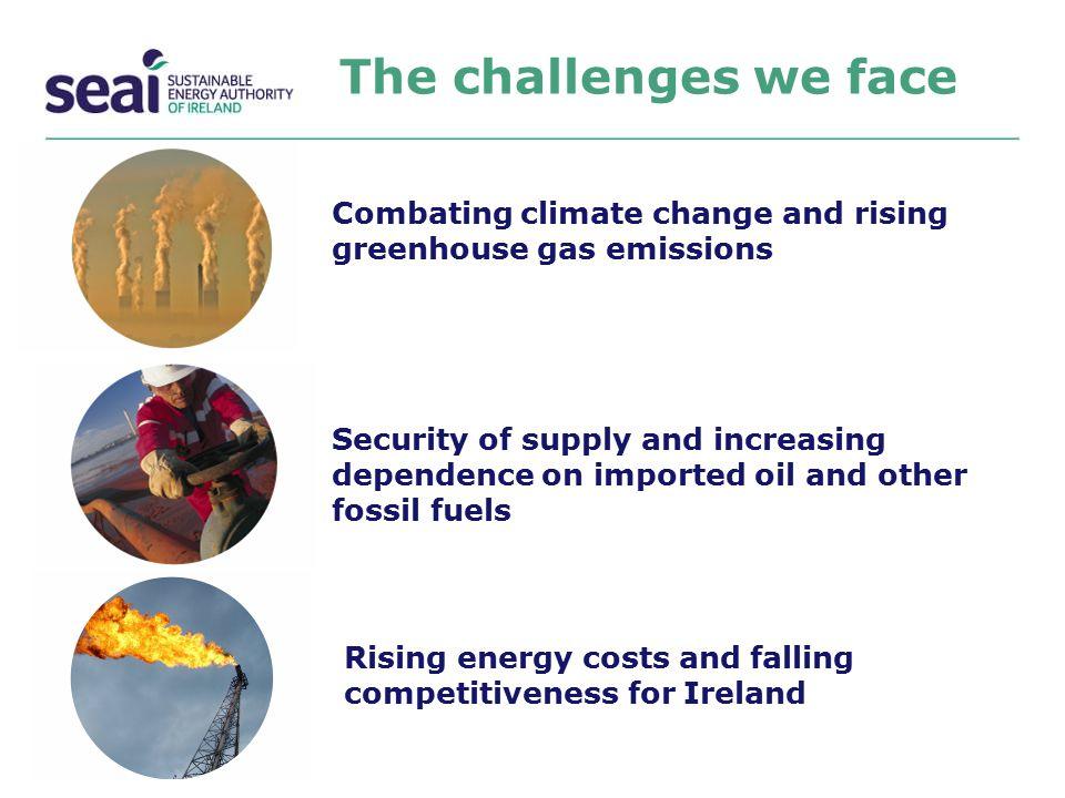 Ireland's Import Dependency Source: SEAI –Energy in Ireland 1990 -2008, website etc.