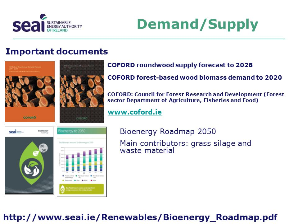Installations Biogas plants Germany (on-farm) ProducerOn farmLandfill Sewage sludge Production (MWh) Upgraded Biogas (m 3 ) Ireland29 5 (3-4 heat, 1-2 commercial heat + electricity) 1410 119,000 (2009) 0 AD plants in Ireland 2010 (own estimation):