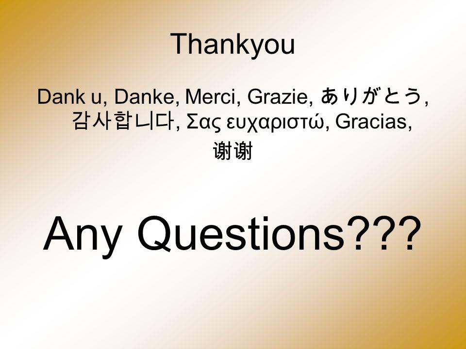 Thankyou Dank u, Danke, Merci, Grazie, ありがとう, 감사합니다, Σας ευχαριστώ, Gracias, 谢谢 Any Questions