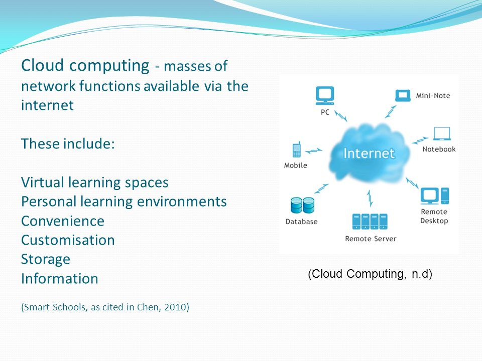 Cloud computing - masses of network functions available via the internet These include: Virtual learning spaces Personal learning environments Convenience Customisation Storage Information (Smart Schools, as cited in Chen, 2010) (Cloud Computing, n.d)