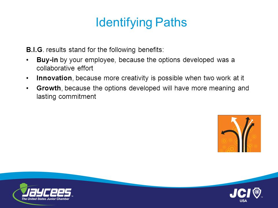 Identifying Paths B.I.G. results stand for the following benefits: Buy-in by your employee, because the options developed was a collaborative effort I
