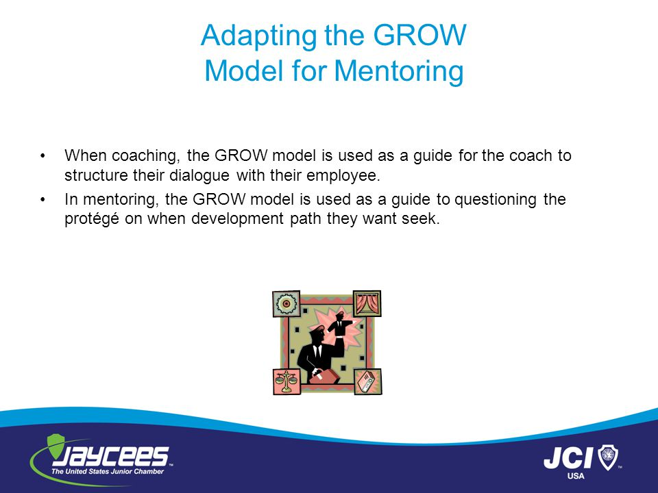 Adapting the GROW Model for Mentoring When coaching, the GROW model is used as a guide for the coach to structure their dialogue with their employee.