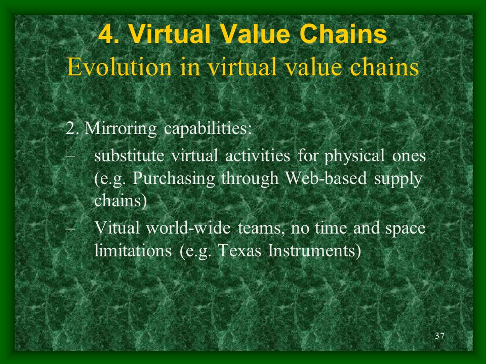 37 4. Virtual Value Chains Evolution in virtual value chains 2. Mirroring capabilities: –substitute virtual activities for physical ones (e.g. Purchas