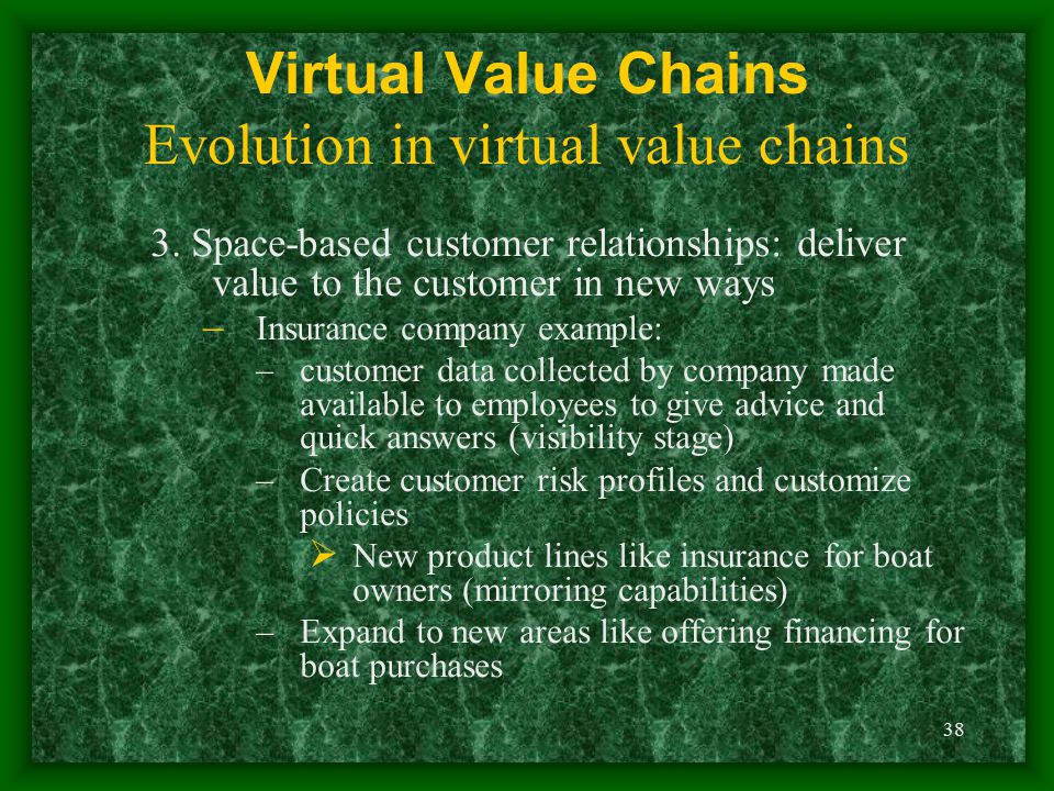 38 Virtual Value Chains Evolution in virtual value chains 3. Space-based customer relationships: deliver value to the customer in new ways – Insurance