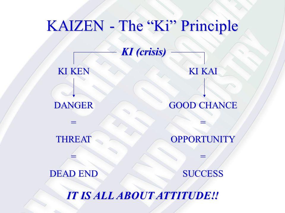 KI KEN DANGER=THREAT= DEAD END KI KAI GOOD CHANCE =OPPORTUNITY=SUCCESS IT IS ALL ABOUT ATTITUDE!.