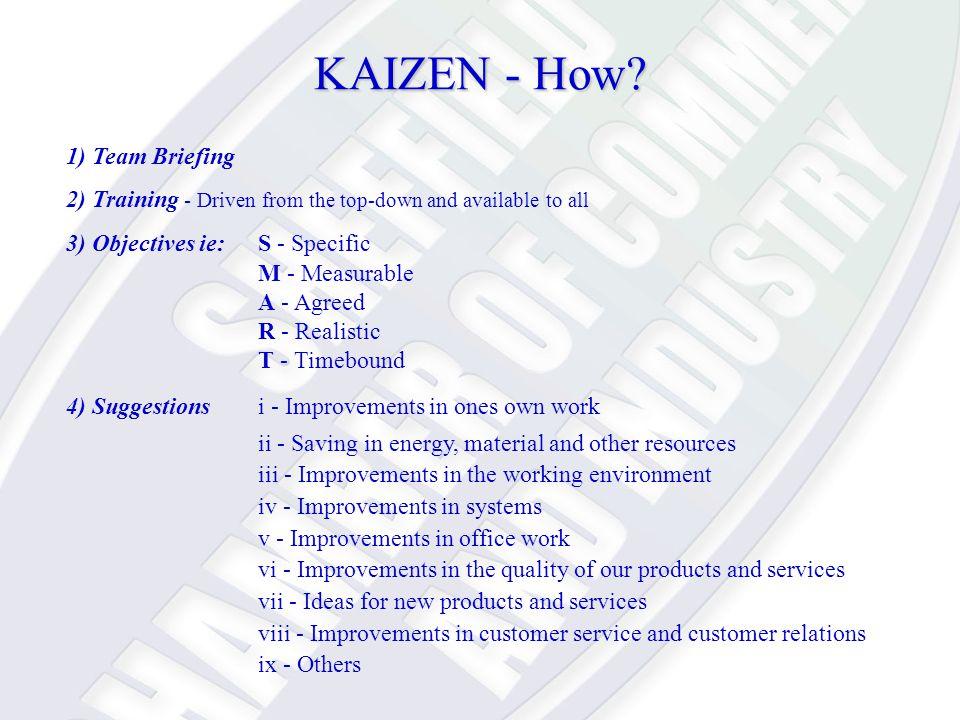KAIZEN - How.