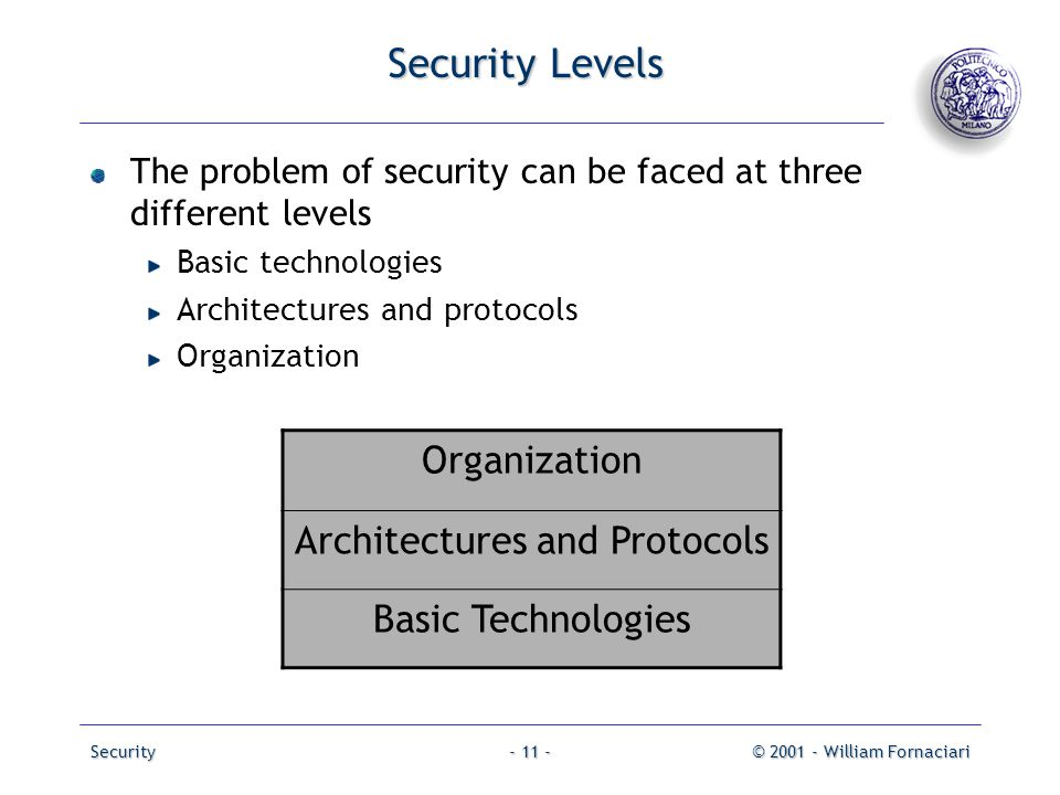 Security© 2001 - William Fornaciari- 11 - Security Levels The problem of security can be faced at three different levels Basic technologies Architectu