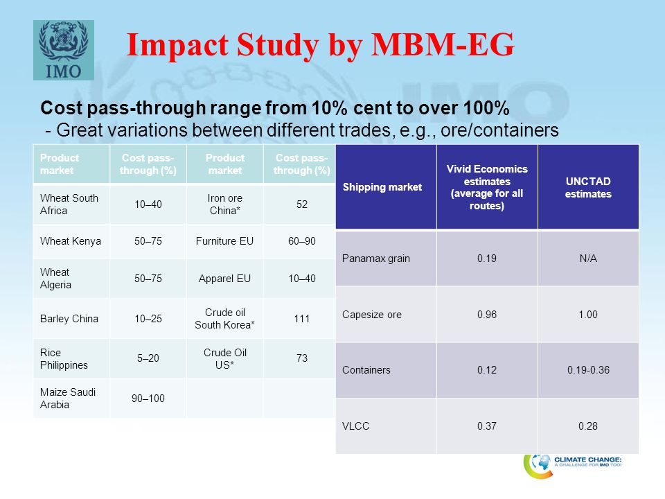 Impact Study by MBM-EG Cost pass-through range from 10% cent to over 100% - Great variations between different trades, e.g., ore/containers Product ma