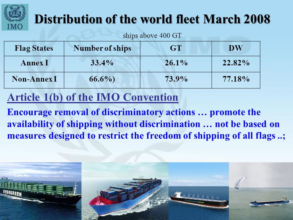 Flag StatesNumber of shipsGTDW Annex I33.4%26.1%22.82% Non-Annex I66.6%)73.9%77.18% Distribution of the world fleet March 2008 ships above 400 GT Arti