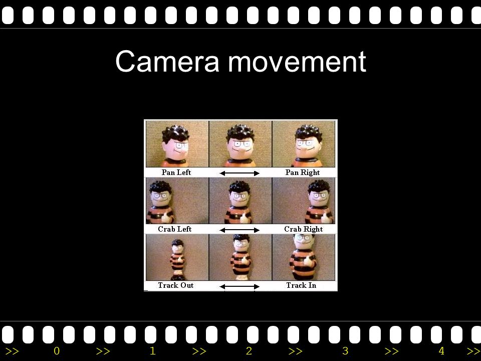 >>0 >>1 >> 2 >> 3 >> 4 >> Camera Movement In the 1920s German filmmakers moved the camera within the shot for psychological and thematic reasons.