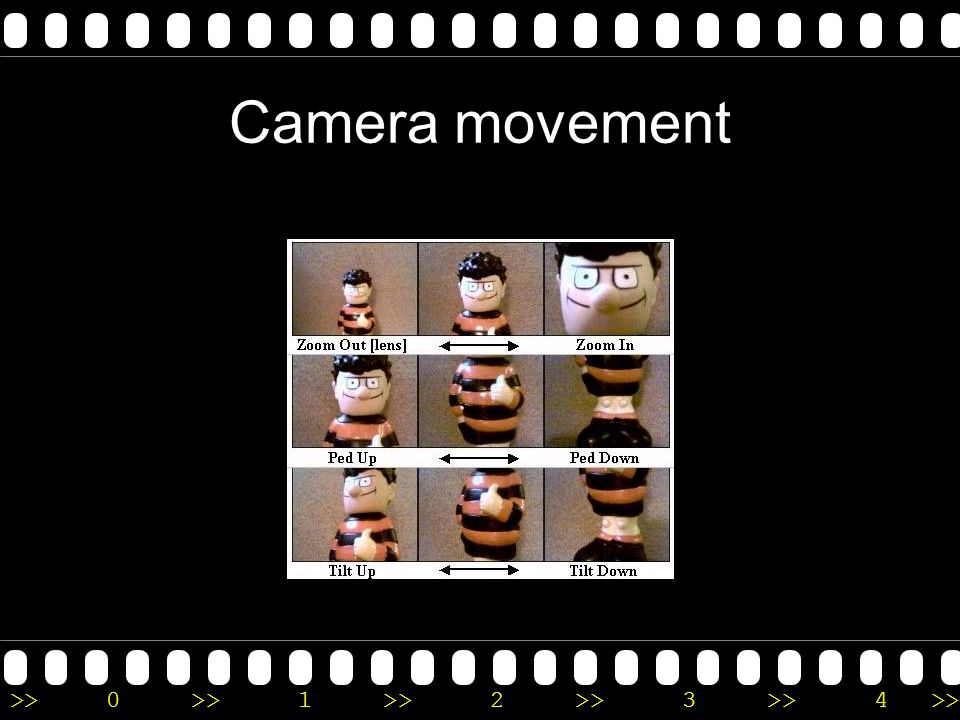 >>0 >>1 >> 2 >> 3 >> 4 >> Camera movement