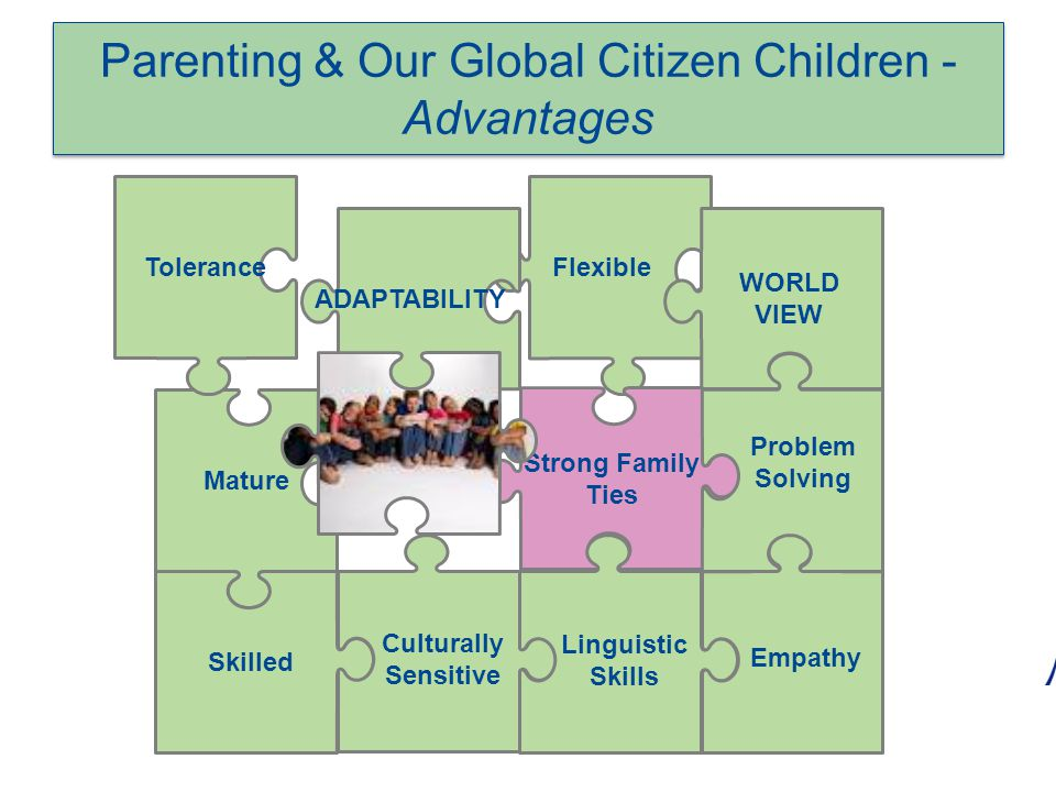 Parenting & Our Global Citizen Children - Advantages Problem Solving Flexible WORLD VIEW Strong Family Ties Mature Tolerance ADAPTABILITY Skilled Culturally Sensitive Linguistic Skills Empathy