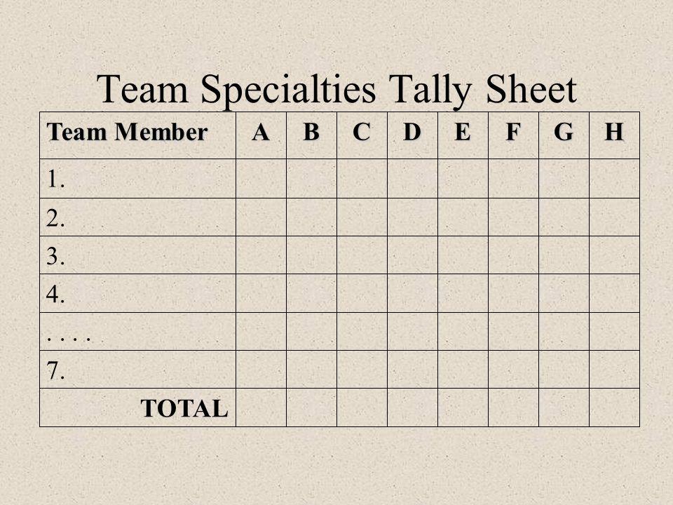 Team Specialties Tally Sheet 2. 3. 4... 7. TOTAL 1.HGFEDCBA Team Member