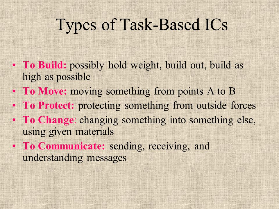 Types of Task-Based ICs To Build: possibly hold weight, build out, build as high as possible To Move: moving something from points A to B To Protect: protecting something from outside forces To Change: changing something into something else, using given materials To Communicate: sending, receiving, and understanding messages