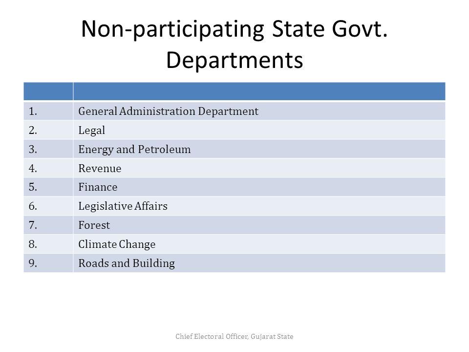 Non-participating State Govt.
