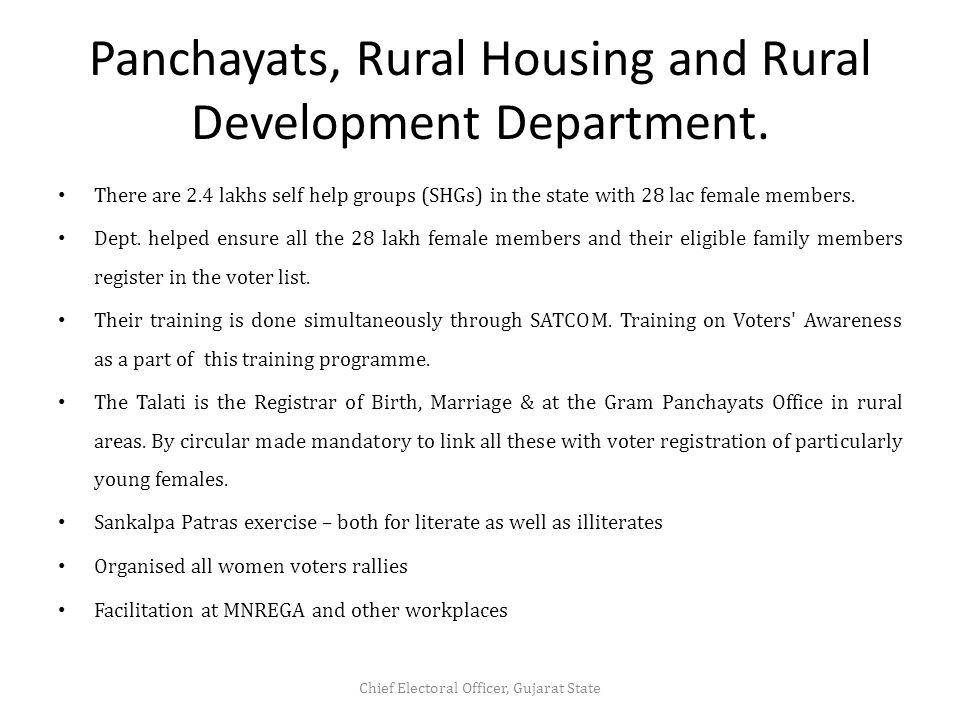 Panchayats, Rural Housing and Rural Development Department.