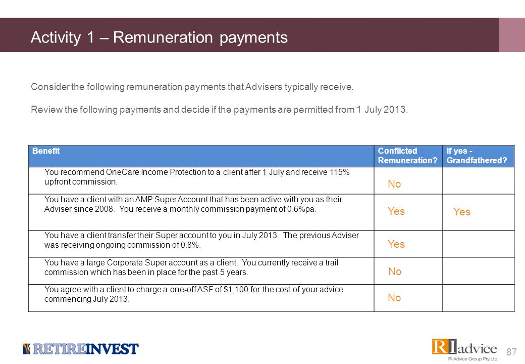 Activity 1 – Remuneration payments Consider the following remuneration payments that Advisers typically receive. Review the following payments and dec