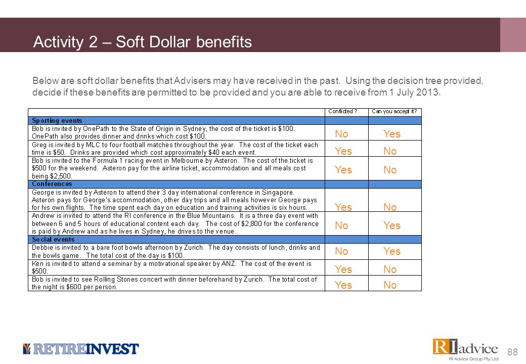 Activity 2 – Soft Dollar benefits Below are soft dollar benefits that Advisers may have received in the past. Using the decision tree provided, decide