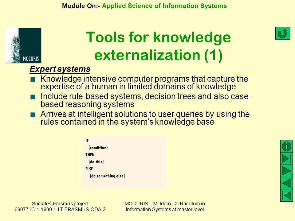Socrates-Erasmus project 69077-IC-1-1999-1-LT-ERASMUS-CDA-2 Module On:- Applied Science of Information Systems MOCURIS – MOdern CURriculum in Informat