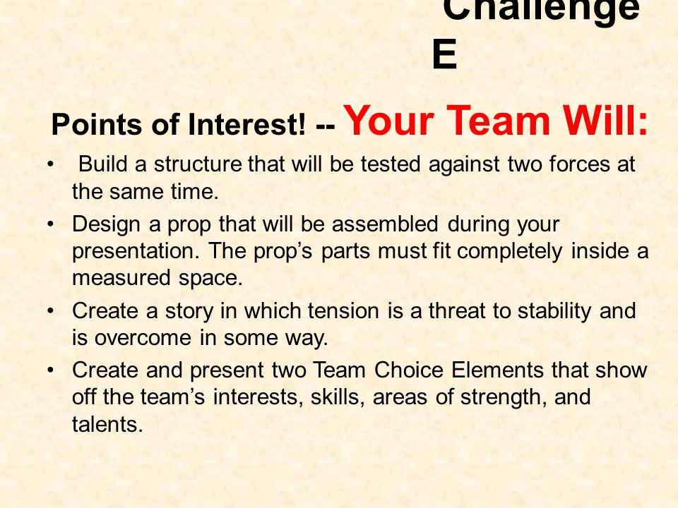 Challenge E Points of Interest.