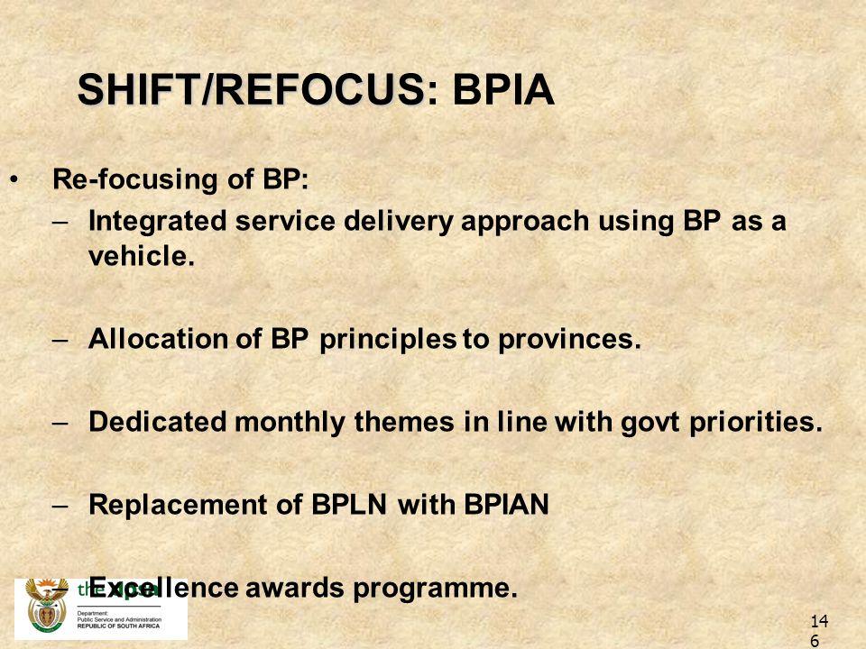 145 Putting Batho Pele into Practice Need to re-focus (BPIA) MPSA