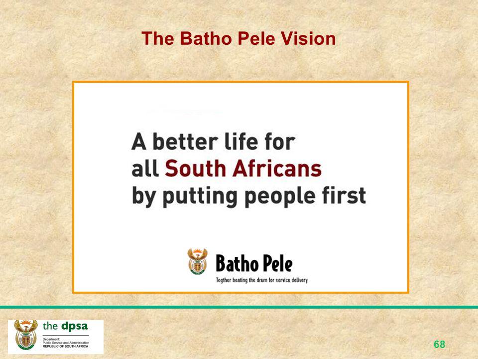 67 Batho Pele Belief Set