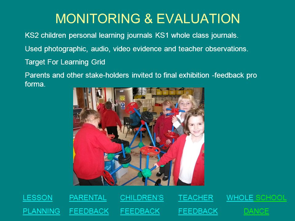 MONITORING & EVALUATION KS2 children personal learning journals KS1 whole class journals. Used photographic, audio, video evidence and teacher observa